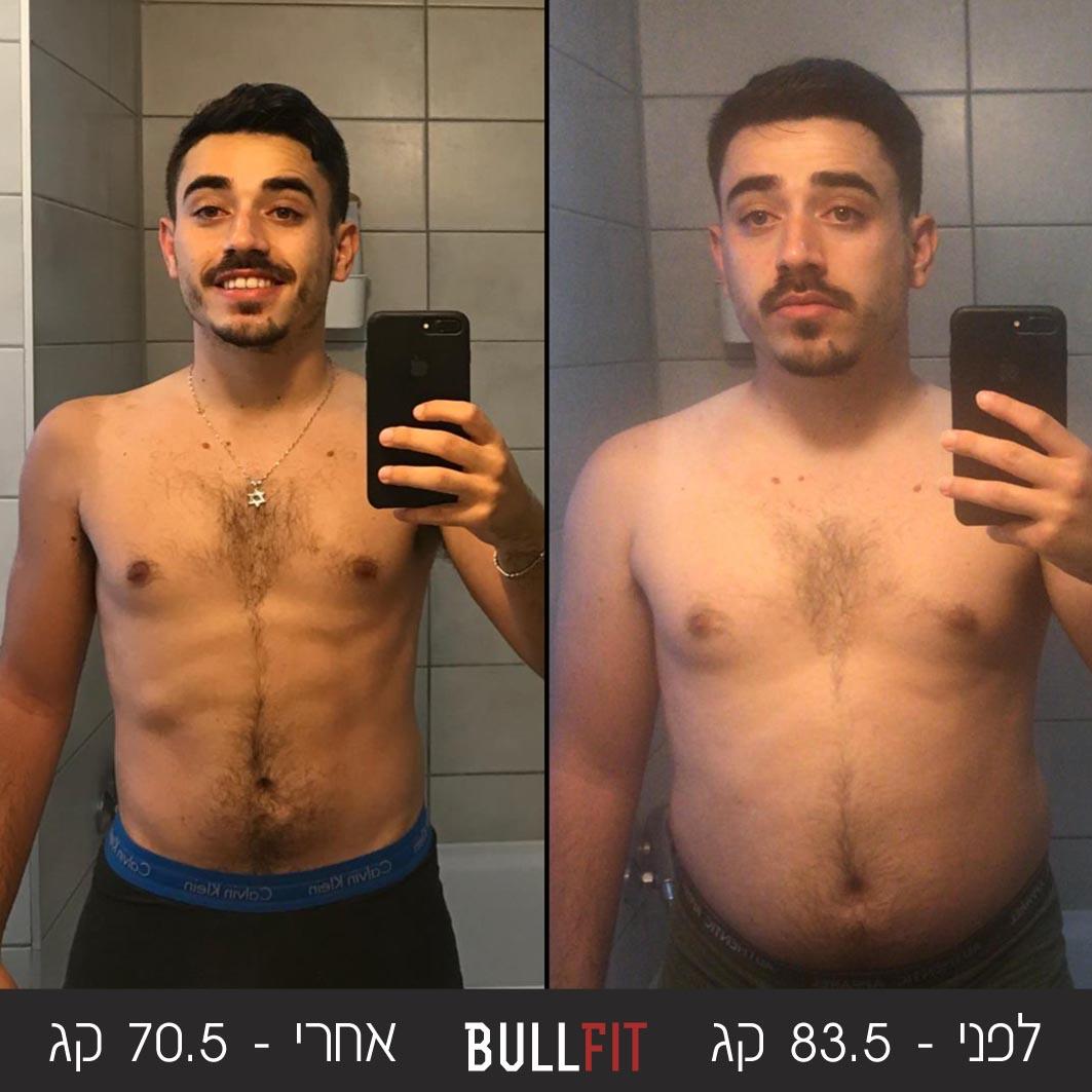 לפני ואחרי חן בלילטי